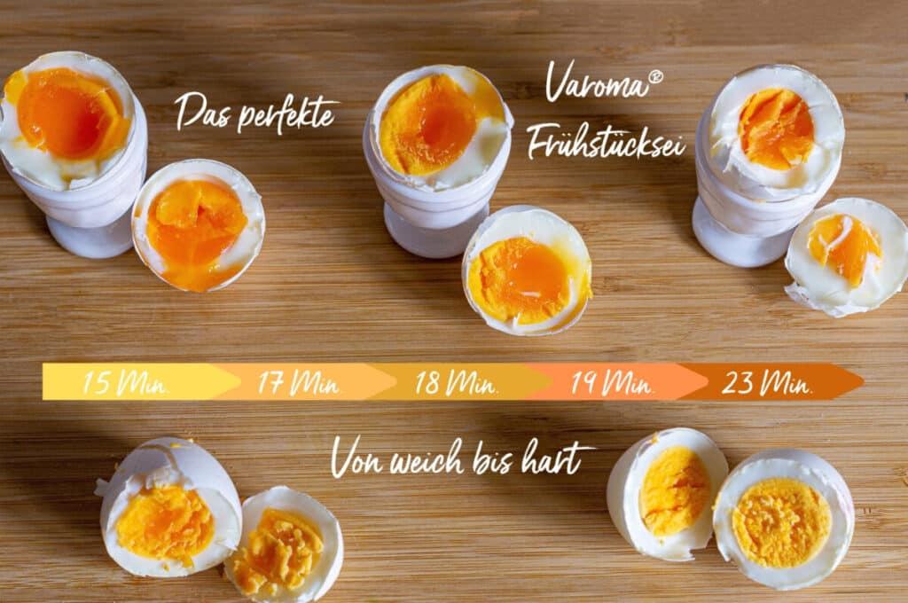 Infografik Eier kochen im Thermomix® Kochzeiten